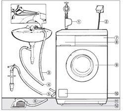 Установка стиральной машины. Энгельсские сантехники.