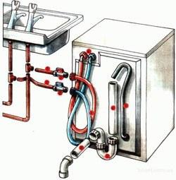 Установка стиральных машин в Энгельсе