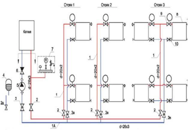 Схема двухконтурной системы отопления Энгельс. Услуги сантехнические.